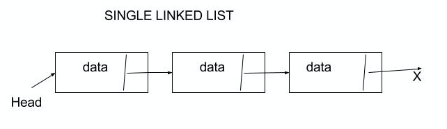 legos and linked list